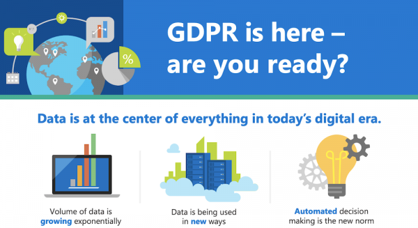 GDPR is here -- are you ready?