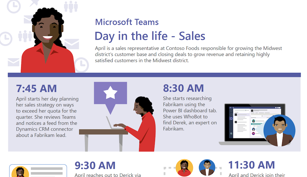 A day in the life - sales with Microsoft Teams